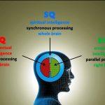 Meningkatkan Kecerdasan Emosi dan Spiritual