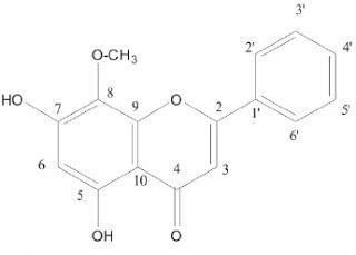 Gambar 1. Struktur kimia kuersetin