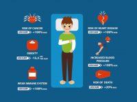 Rekomendasi Sleep Hygiene Menurut Para Ahli